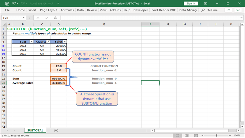 SUBTOTAL function returns the dynamic value if filter is active in Excel