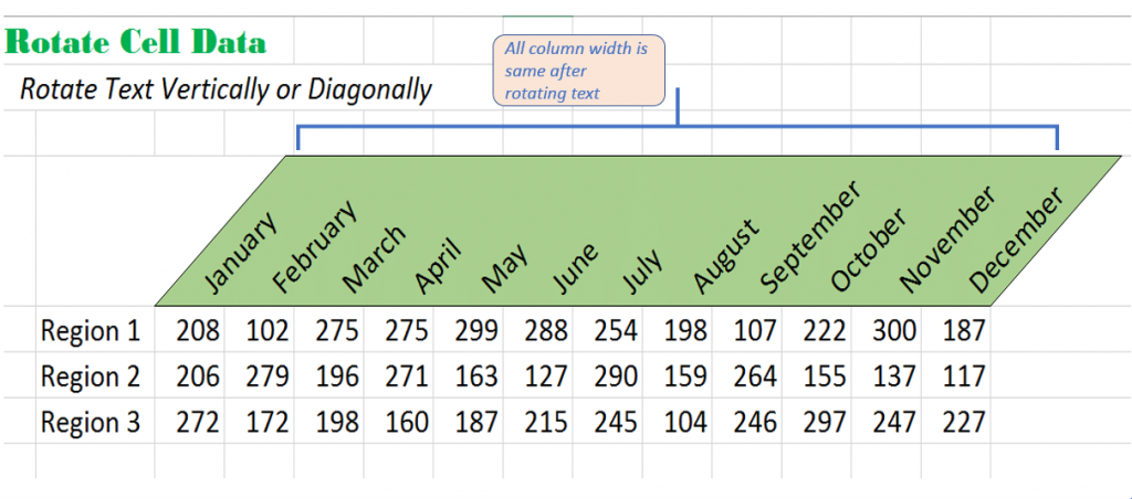 Adjust the columns width to best fit the cell text.