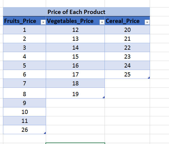 Similarly create Excel Table and Named Range of pricing for each product category