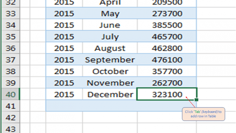 Enter Tab key to add row in Excel Table