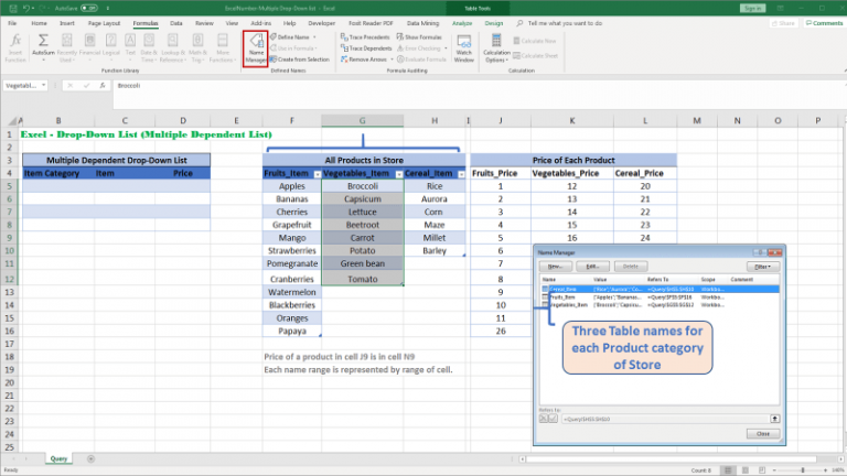 Now you have three Excel table names for each product category