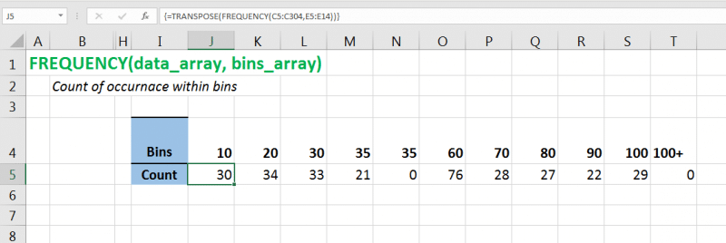 Use TRANSPOSE function to return results Horizontally