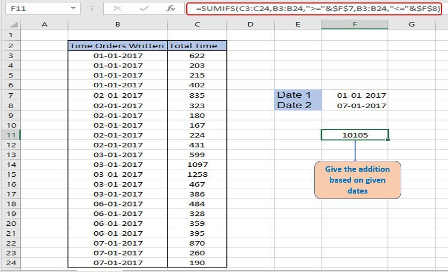 Add numbers based on Start and End dates and time.